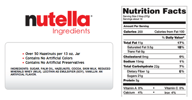 Food Labels: What to Look For When Avoiding Allergens forecast
